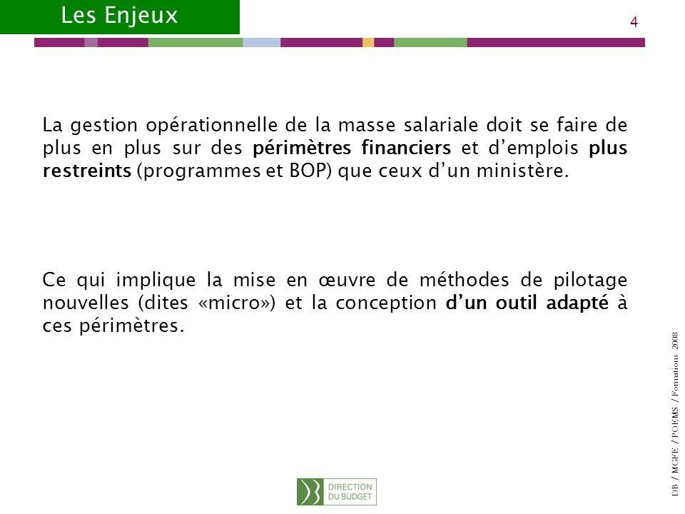 DB / MGFE / POEMS / Formations 2008 4 La gestion opérationnelle de la masse salariale doit se faire de plus en plus sur des périmètres financiers et demplois plus restreints (programmes et BOP) que ceux dun ministère.