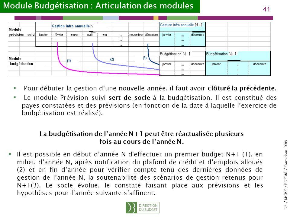 DB / MGFE / POEMS / Formations 2008 41 Pour débuter la gestion dune nouvelle année, il faut avoir clôturé la précédente.