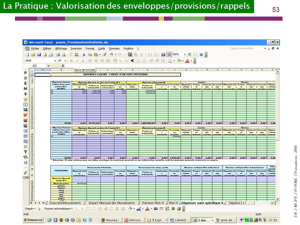 DB / MGFE / POEMS / Formations 2008 53 La Pratique : Valorisation des enveloppes/provisions/rappels