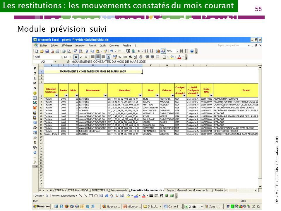 DB / MGFE / POEMS / Formations 2008 58 Les fonctionnalités de loutil Les restitutions : les mouvements constatés du mois courant Module prévision_suivi