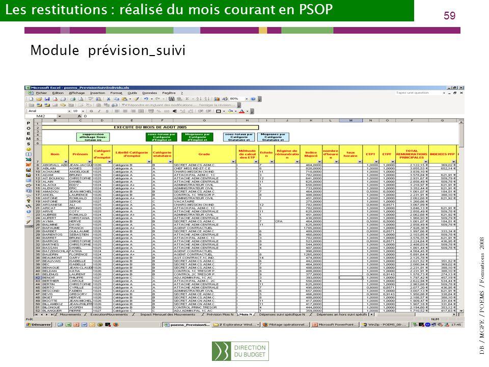 DB / MGFE / POEMS / Formations 2008 59 Les restitutions : réalisé du mois courant en PSOP Module prévision_suivi