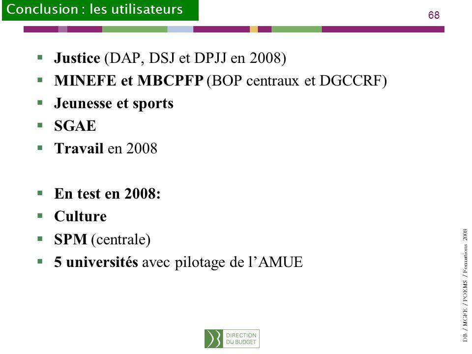 DB / MGFE / POEMS / Formations 2008 68 Justice (DAP, DSJ et DPJJ en 2008) MINEFE et MBCPFP (BOP centraux et DGCCRF) Jeunesse et sports SGAE Travail en 2008 En test en 2008: Culture SPM (centrale) 5 universités avec pilotage de lAMUE Conclusion : les utilisateurs