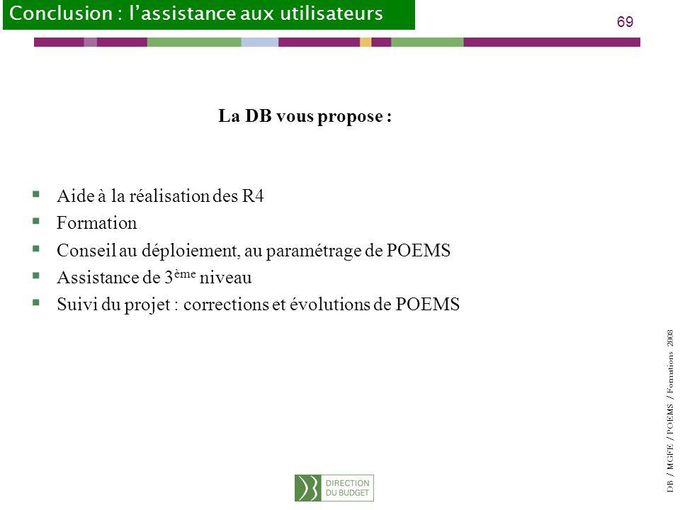 DB / MGFE / POEMS / Formations 2008 69 Aide à la réalisation des R4 Formation Conseil au déploiement, au paramétrage de POEMS Assistance de 3 ème niveau Suivi du projet : corrections et évolutions de POEMS La DB vous propose : Conclusion : lassistance aux utilisateurs