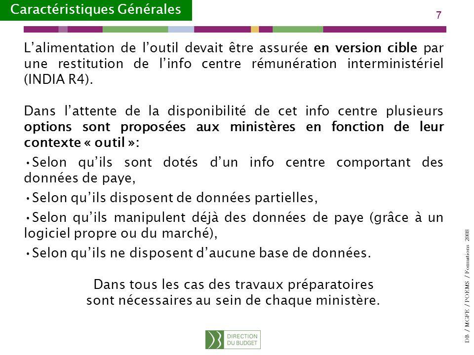DB / MGFE / POEMS / Formations 2008 7 Lalimentation de loutil devait être assurée en version cible par une restitution de linfo centre rémunération interministériel (INDIA R4).