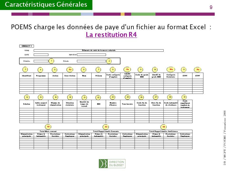 DB / MGFE / POEMS / Formations 2008 9 Caractéristiques Générales La restitution R4 POEMS charge les données de paye d un fichier au format Excel : La restitution R4
