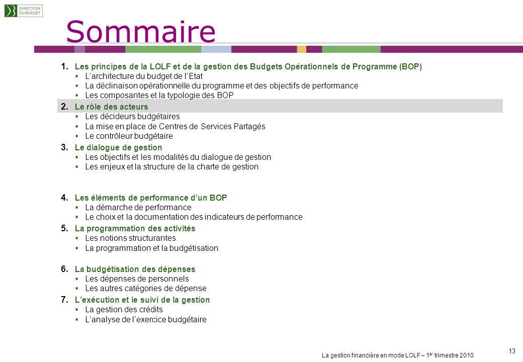 La gestion financière en mode LOLF – 1 er trimestre 2010 12 Cette procédure réglementaire sappelle la délégation de gestion Dans un programme, un opér
