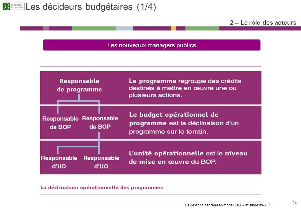 La gestion financière en mode LOLF – 1 er trimestre 2010 13 1. Les principes de la LOLF et de la gestion des Budgets Opérationnels de Programme (BOP)