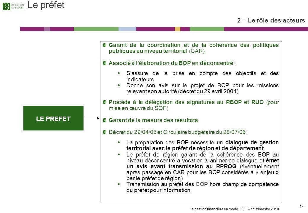 La gestion financière en mode LOLF – 1 er trimestre 2010 18 La mise en place de Centres de Services Partagés (CSP) 2 – Le rôle des acteurs Organisatio