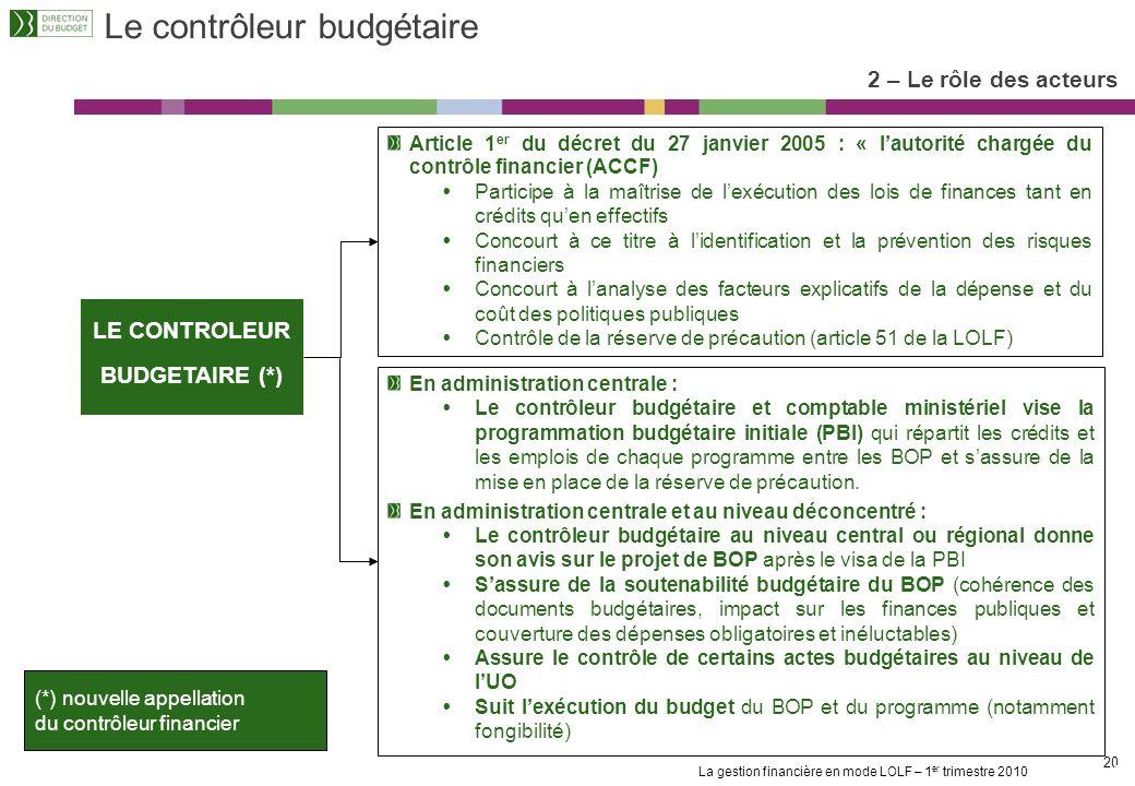 La gestion financière en mode LOLF – 1 er trimestre 2010 19 LE PREFET Garant de la coordination et de la cohérence des politiques publiques au niveau