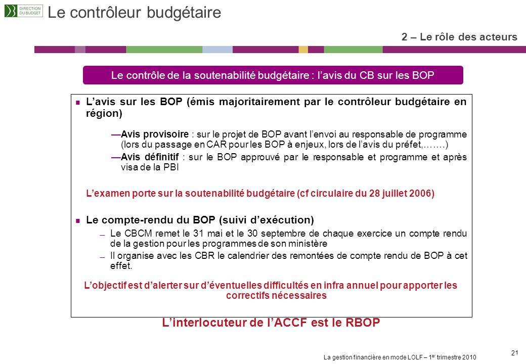 La gestion financière en mode LOLF – 1 er trimestre 2010 20 Le contrôleur budgétaire 2 – Le rôle des acteurs LE CONTROLEUR BUDGETAIRE (*) Article 1 er