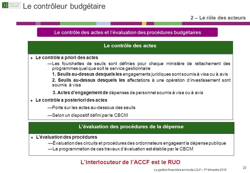 La gestion financière en mode LOLF – 1 er trimestre 2010 21 Le contrôleur budgétaire 2 – Le rôle des acteurs Le contrôle de la soutenabilité budgétair