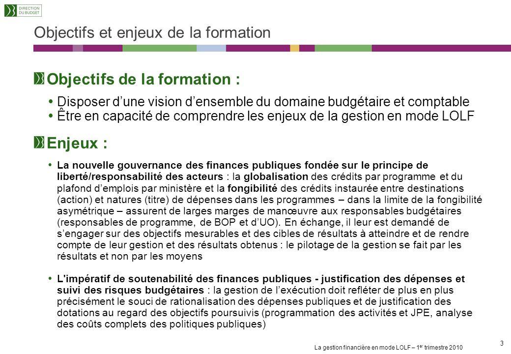 La gestion financière en mode LOLF – 1 er trimestre 2010 93 Pour aller plus loin : les sources dinformation Documentation de référence LES SITES : Direction du budget –http://www.performance-publique.gouv.fr/HTttp:// www.performance-publique.gouv.fr/Les-acteurs-de-la-performance/Au-ministere-du- Budget-des-Comptes-publics-et-de-la-Fonction-publique/La-direction-du-Budget-DB.htmlHTttp:// www.performance-publique.gouv.fr/Les-acteurs-de-la-performance/Au-ministere-du- Budget-des-Comptes-publics-et-de-la-Fonction-publique/La-direction-du-Budget-DB.html Le Campus de la gestion publique –http://www.campusgestionpublique.finances.gouv.fr/ Les macro-processus –http://www.performance-publique.gouv.fr/les-ressources-documentaires/la-performance-de-laction- publique/referentiels-budgetaires-et-comptables.html DGAFP –http://www.fonction-publique.gouv.fr/rubrique23.html LES GUIDES : Le guide pratique de la LOLF –http://www.performance-publique.gouv.fr/les-ressources-documentaires/la-performance-de-l-action- publique/le-guide-pratique-de-la-lolf-edition-octobre-2007.html Le guide pratique de la déclinaison des programmes –http://www.performance-publique.gouv.fr/les-ressources-documentaires/la-performance-de-laction- publique/les-guides pratiques.html LES CIRCULAIRES : Les circulaires budgétaires –http://www.performance-publique.gouv.fr/les-ressources-documentaires/le-budget-et-les-comptes-de- letat/les-circulaires-budgetaires/circulaires-2008.html Pensez à vous abonner aux circulaires budgétaires pour recevoir linformation dès sa mise sur le site