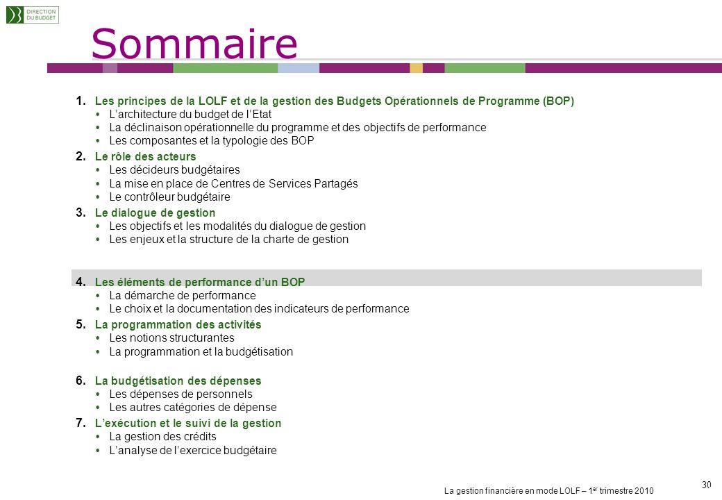 La gestion financière en mode LOLF – 1 er trimestre 2010 29 Le dialogue de gestion est loutil du pilotage de la gestion par la performance dans le cad