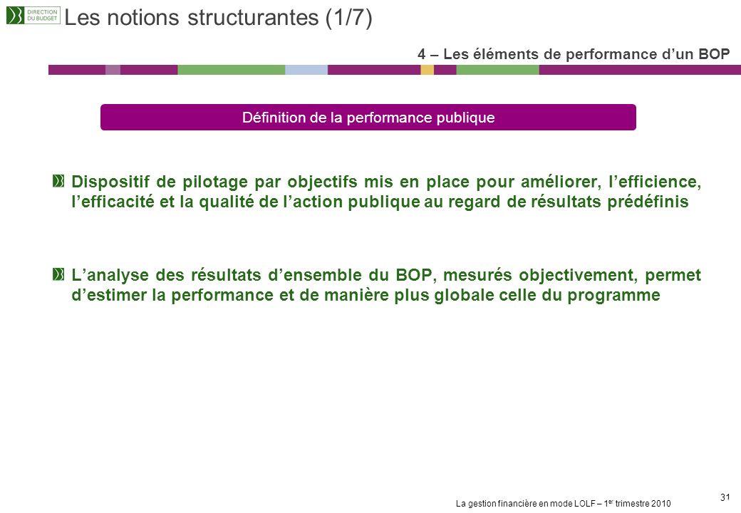 La gestion financière en mode LOLF – 1 er trimestre 2010 30 1. Les principes de la LOLF et de la gestion des Budgets Opérationnels de Programme (BOP)