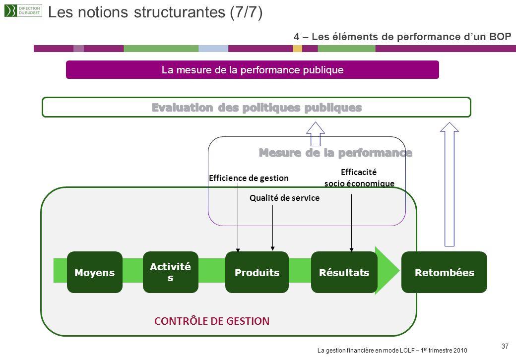 La gestion financière en mode LOLF – 1 er trimestre 2010 36 Les notions structurantes (6/7) 4 – Les éléments de performance dun BOP Objectif du PAP Ob