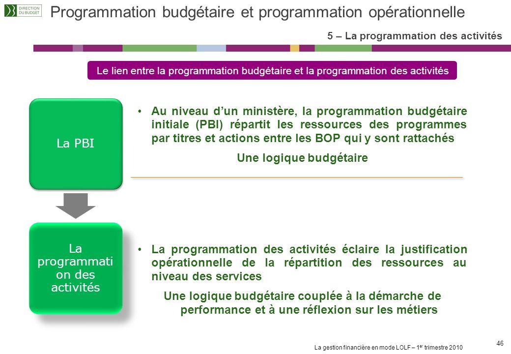 La gestion financière en mode LOLF – 1 er trimestre 2010 45 Les principes structurants (2/2) 5 – La programmation des activités La programmation des a