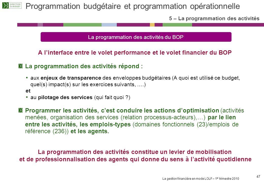 La gestion financière en mode LOLF – 1 er trimestre 2010 46 Programmation budgétaire et programmation opérationnelle 5 – La programmation des activité