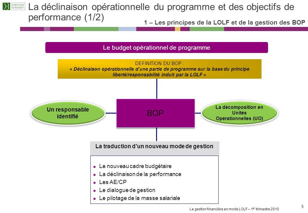 La gestion financière en mode LOLF – 1 er trimestre 2010 5 5 La déclinaison opérationnelle du programme et des objectifs de performance (1/2) Le budget opérationnel de programme 1 – Les principes de la LOLF et de la gestion des BOP Un responsable identifié DEFINITION DU BOP : « Déclinaison opérationnelle dune partie de programme sur la base du principe liberté/responsabilité induit par la LOLF » Le nouveau cadre budgétaire La déclinaison de la performance Les AE/CP Le dialogue de gestion Le pilotage de la masse salariale La traduction dun nouveau mode de gestion BOP La décomposition en Unités Opérationnelles (UO)