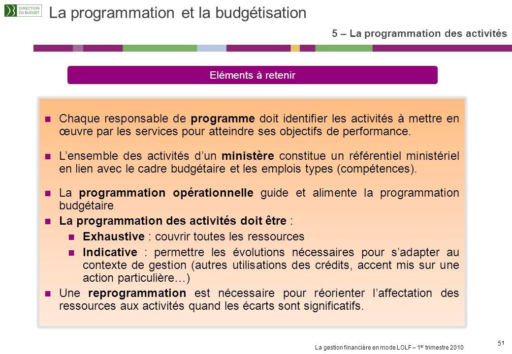 La gestion financière en mode LOLF – 1 er trimestre 2010 50 La programmation des activités et le schéma demplois 5 – La programmation des activités Le