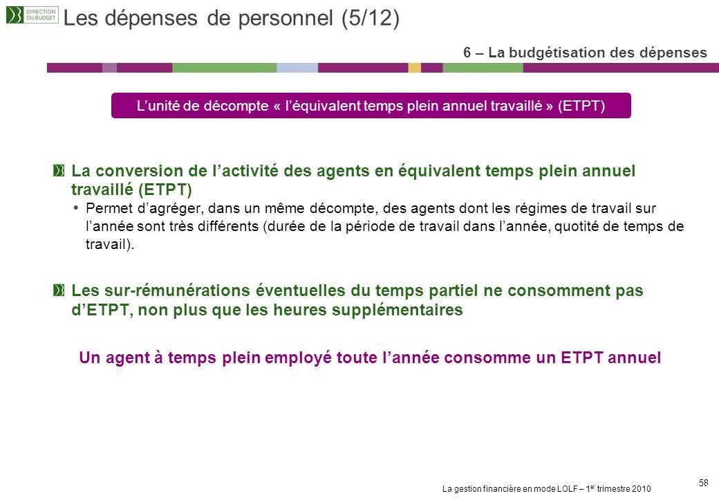 La gestion financière en mode LOLF – 1 er trimestre 2010 57 Agents hors plafond demplois -Agents qui ne perçoivent aucune rémunération (détachement so