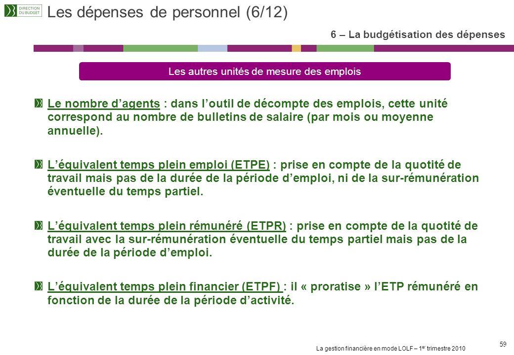 La gestion financière en mode LOLF – 1 er trimestre 2010 58 La conversion de lactivité des agents en équivalent temps plein annuel travaillé (ETPT) Pe
