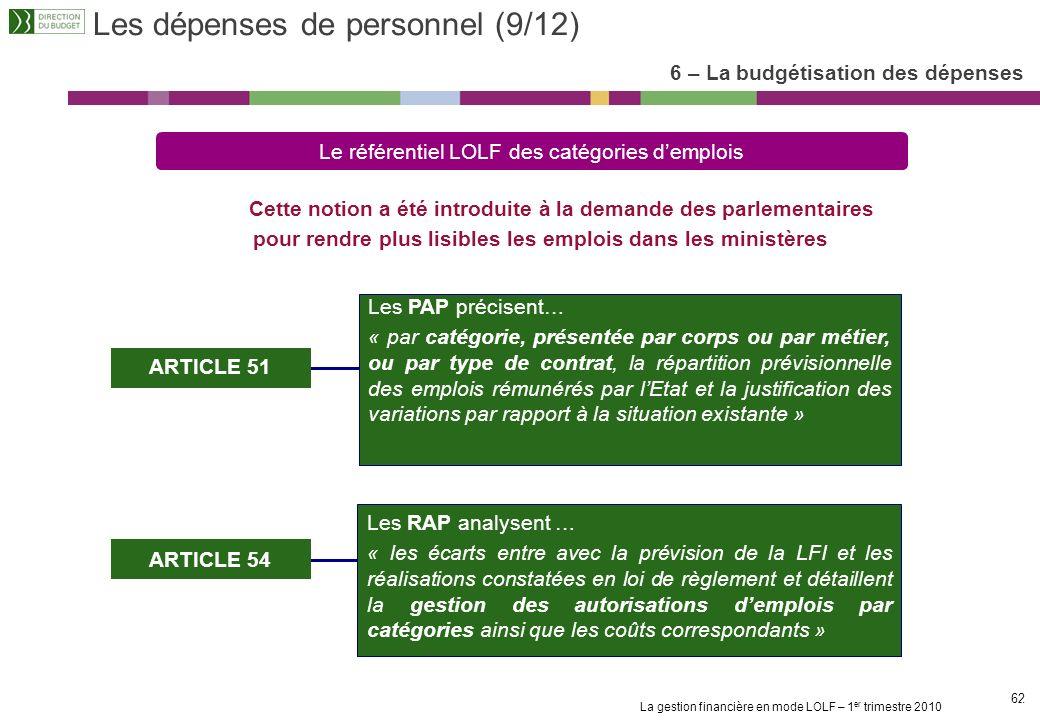 La gestion financière en mode LOLF – 1 er trimestre 2010 61 Les dépenses de personnel (8/12) 6 – La budgétisation des dépenses Le « fait générateur »