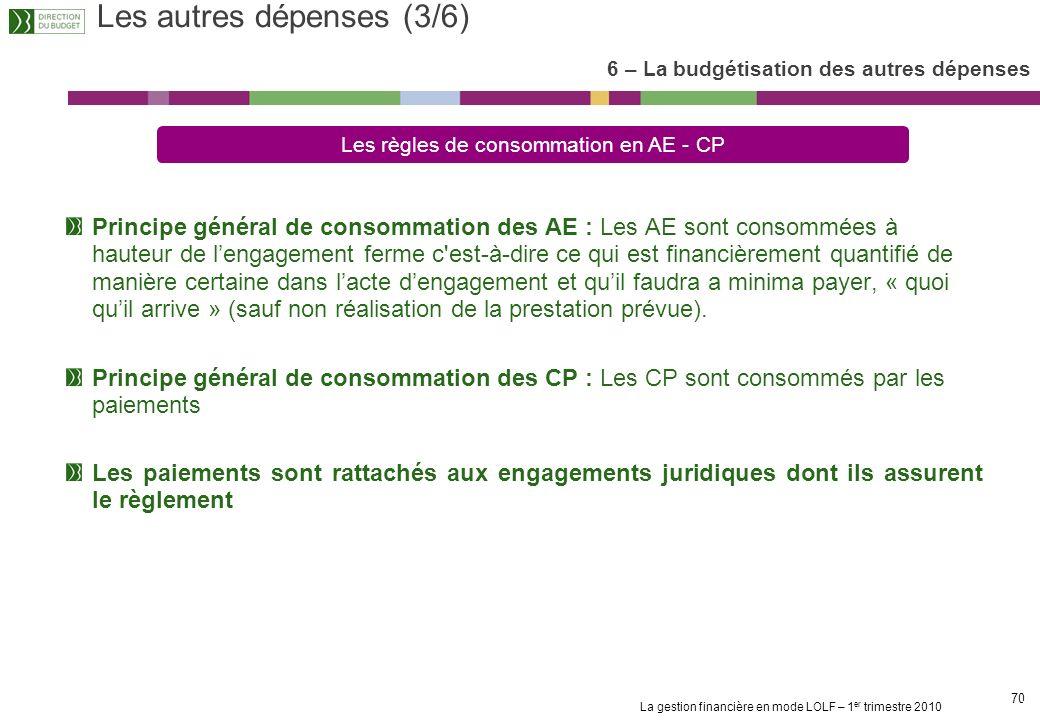 La gestion financière en mode LOLF – 1 er trimestre 2010 69 Quel engagement ferme de lEtat ? Engagement de durée déterminée Engagement inférieur ou ég
