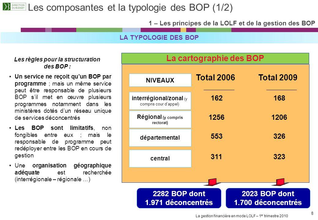 La gestion financière en mode LOLF – 1 er trimestre 2010 7 7 Les composantes et la typologie des BOP (1/2) 1 – Les principes de la LOLF et de la gesti