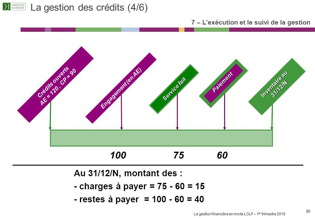 La gestion financière en mode LOLF – 1 er trimestre 2010 79 Les CP sont consommés au fur et à mesure des paiements Cest le paiement et non la demande