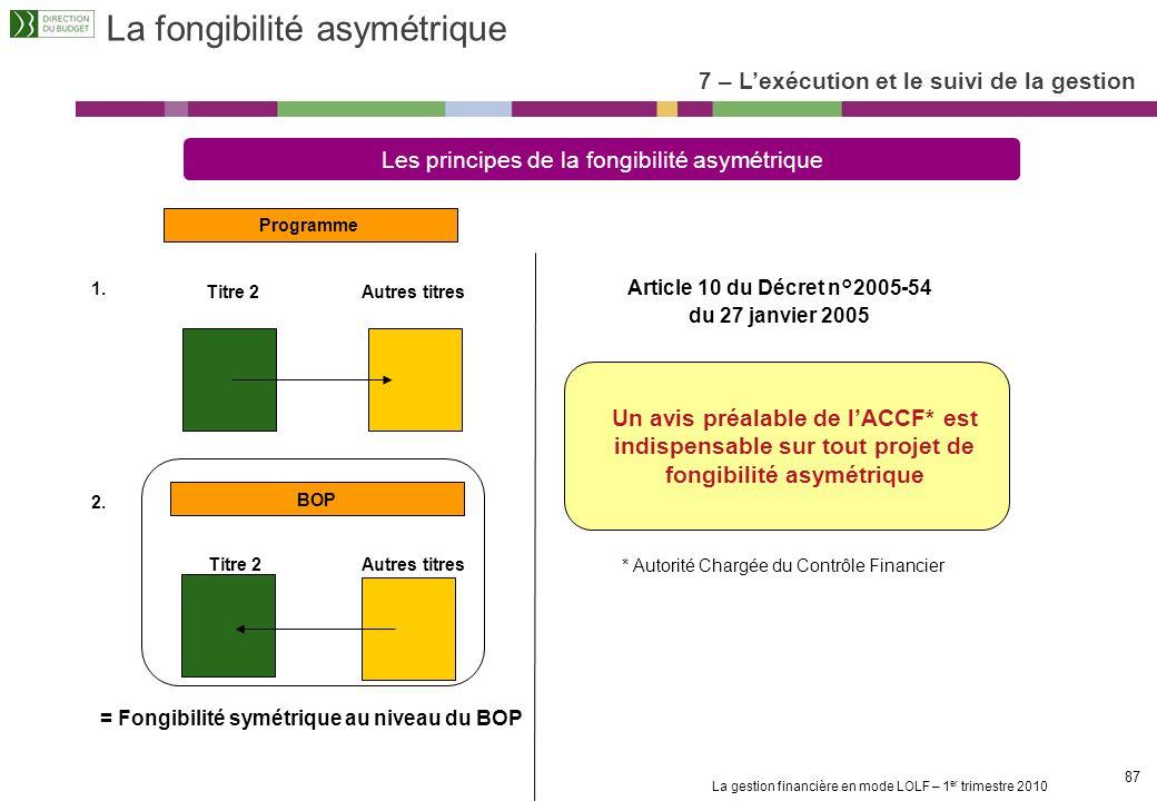 La gestion financière en mode LOLF – 1 er trimestre 2010 86 Lannualité budgétaire et les reports Les fondements juridiques du report de crédits Articl