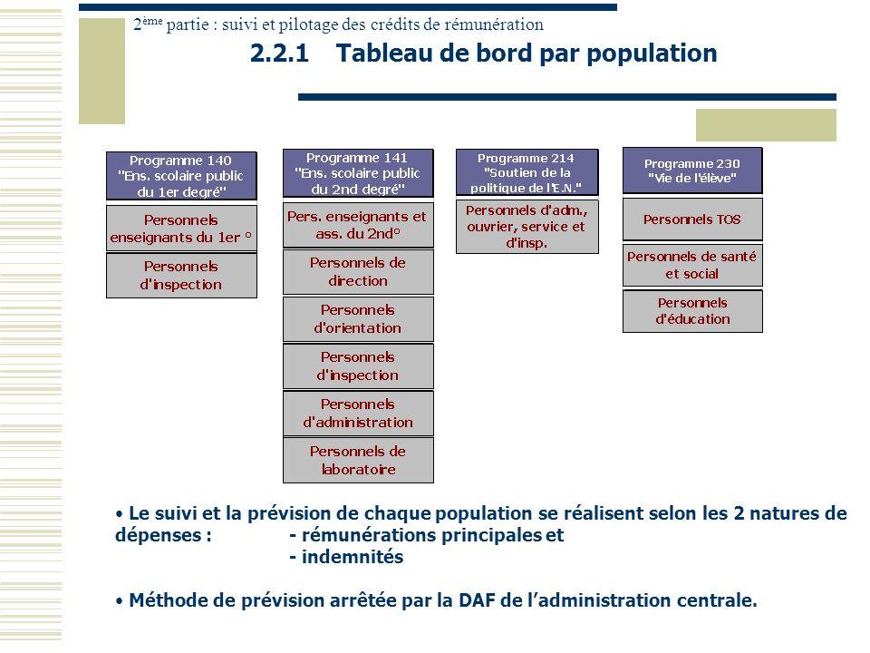Le suivi et la prévision de chaque population se réalisent selon les 2 natures de dépenses : - rémunérations principales et - indemnités Méthode de pr