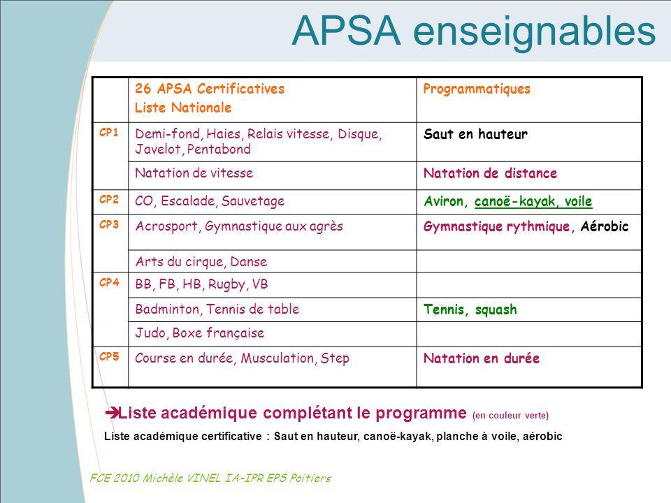 APSA enseignables FCE 2010 Michèle VINEL IA-IPR EPS Poitiers Liste académique complétant le programme (en couleur verte) Liste académique certificativ