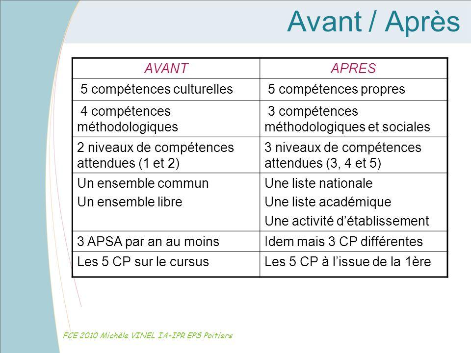 Avant / Après FCE 2010 Michèle VINEL IA-IPR EPS Poitiers AVANTAPRES 5 compétences culturelles 5 compétences propres 4 compétences méthodologiques 3 co