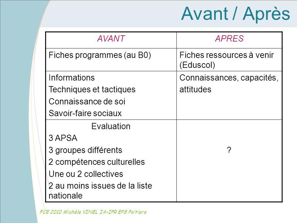 Avant / Après FCE 2010 Michèle VINEL IA-IPR EPS Poitiers AVANTAPRES Fiches programmes (au B0)Fiches ressources à venir (Eduscol) Informations Techniqu