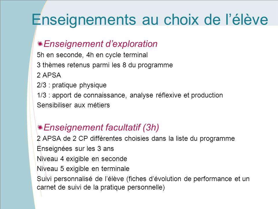 Enseignements au choix de lélève Enseignement dexploration 5h en seconde, 4h en cycle terminal 3 thèmes retenus parmi les 8 du programme 2 APSA 2/3 :
