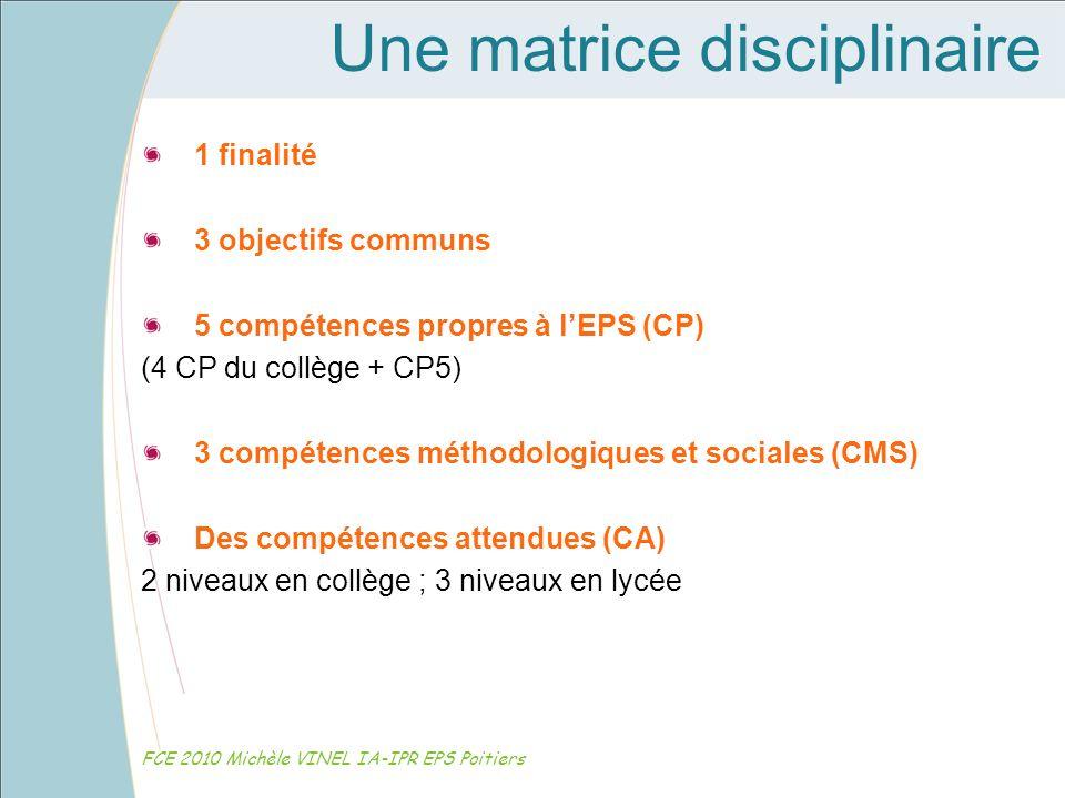 Une matrice disciplinaire 1 finalité 3 objectifs communs 5 compétences propres à lEPS (CP) (4 CP du collège + CP5) 3 compétences méthodologiques et so