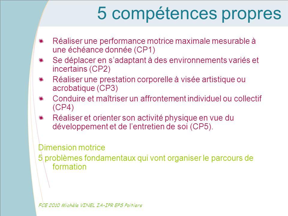 Avant / Après FCE 2010 Michèle VINEL IA-IPR EPS Poitiers AVANTAPRES 5 compétences culturelles 5 compétences propres 4 compétences méthodologiques 3 compétences méthodologiques et sociales 2 niveaux de compétences attendues (1 et 2) 3 niveaux de compétences attendues (3, 4 et 5) Un ensemble commun Un ensemble libre Une liste nationale Une liste académique Une activité détablissement 3 APSA par an au moinsIdem mais 3 CP différentes Les 5 CP sur le cursusLes 5 CP à lissue de la 1ère