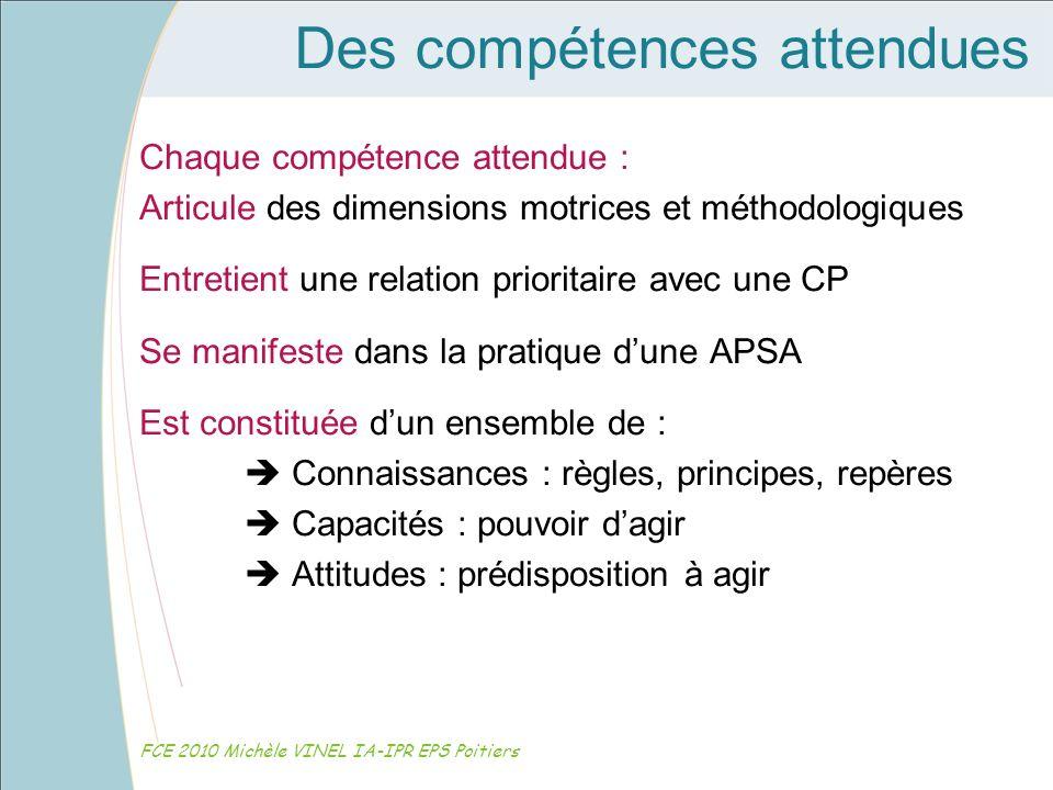 Des compétences attendues Chaque compétence attendue : Articule des dimensions motrices et méthodologiques Entretient une relation prioritaire avec un