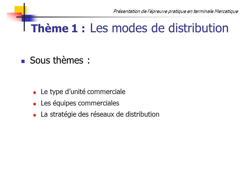 Présentation de lépreuve pratique en terminale Mercatique Thème 1 : Les modes de distribution Sous thèmes : Le type dunité commerciale Les équipes com