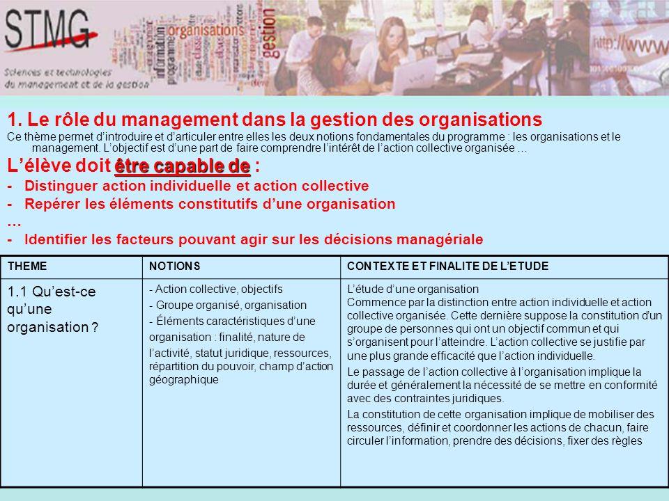 1. Le rôle du management dans la gestion des organisations Ce thème permet dintroduire et darticuler entre elles les deux notions fondamentales du pro