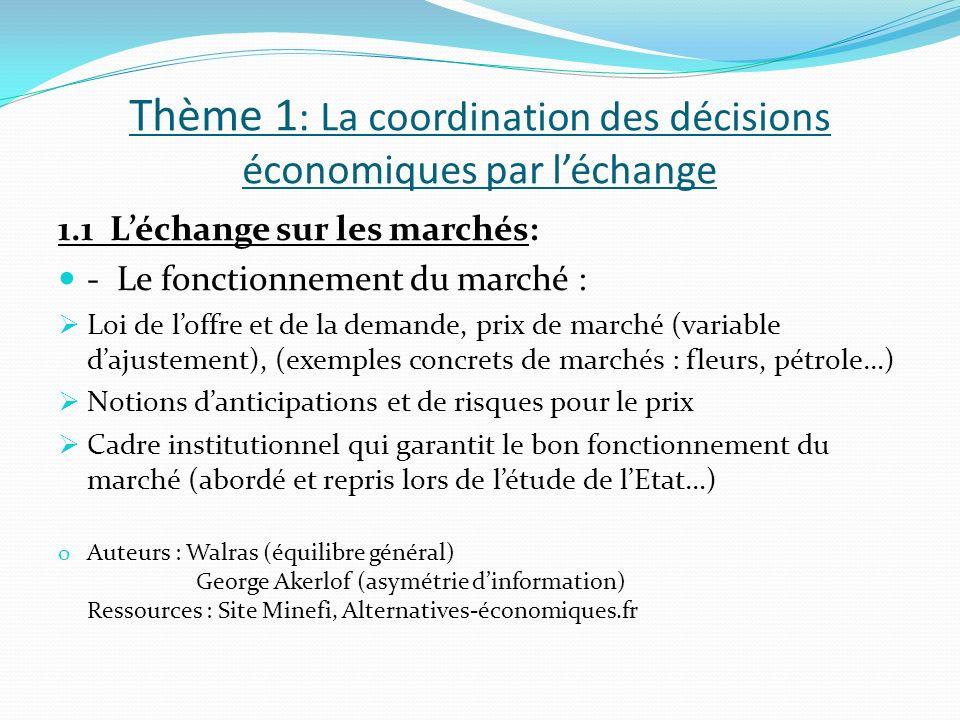 Thème 1 : La coordination des décisions économiques par léchange 1.1 Léchange sur les marchés: - Le fonctionnement du marché : Loi de loffre et de la