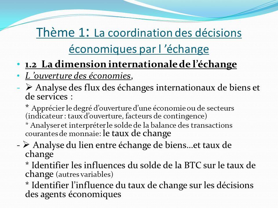 Thème 1 : La coordination des décisions économiques par l échange 1.2 La dimension internationale de léchange L ouverture des économies, - Analyse des