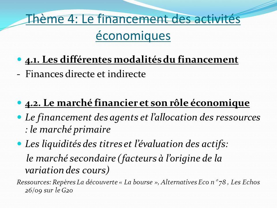 Thème 4: Le financement des activités économiques 4.1. Les différentes modalités du financement - Finances directe et indirecte 4.2. Le marché financi