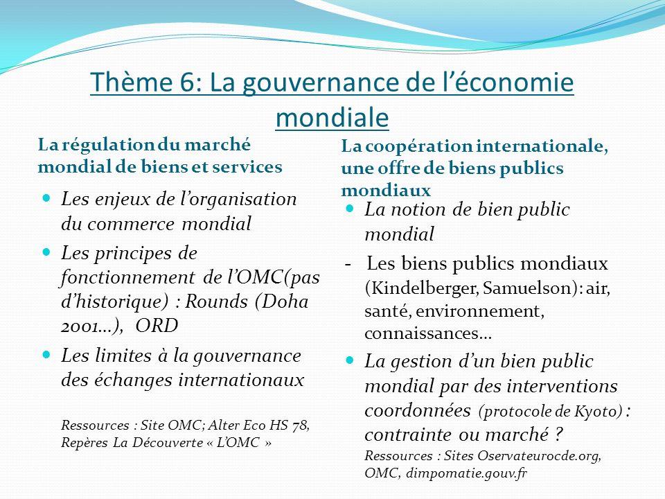 Thème 6: La gouvernance de léconomie mondiale La régulation du marché mondial de biens et services La coopération internationale, une offre de biens p