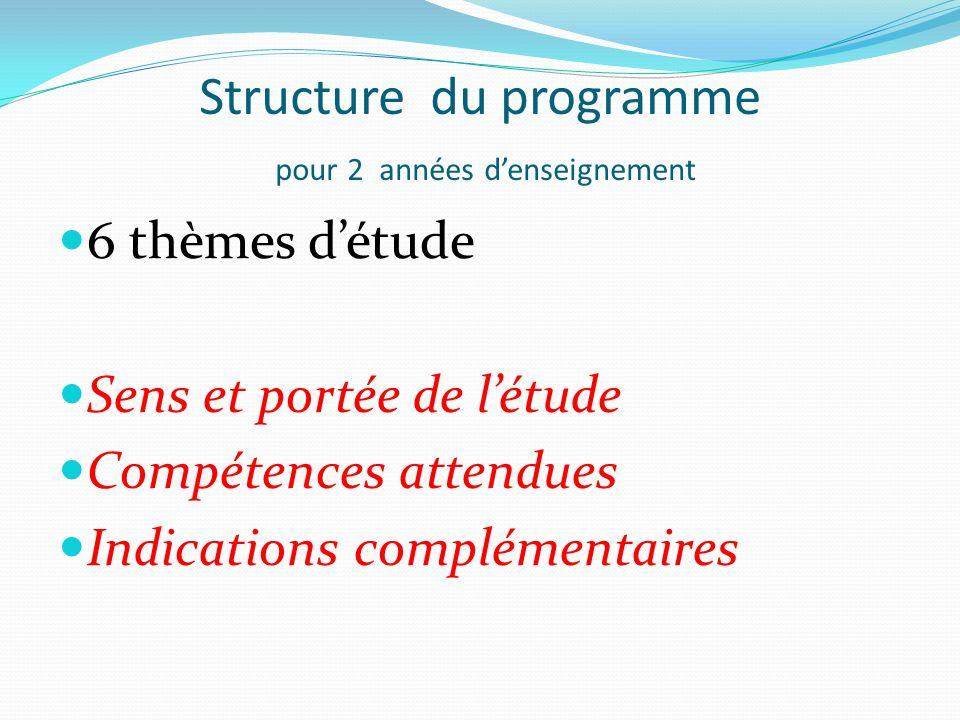 Structure du programme pour 2 années denseignement 6 thèmes détude Sens et portée de létude Compétences attendues Indications complémentaires