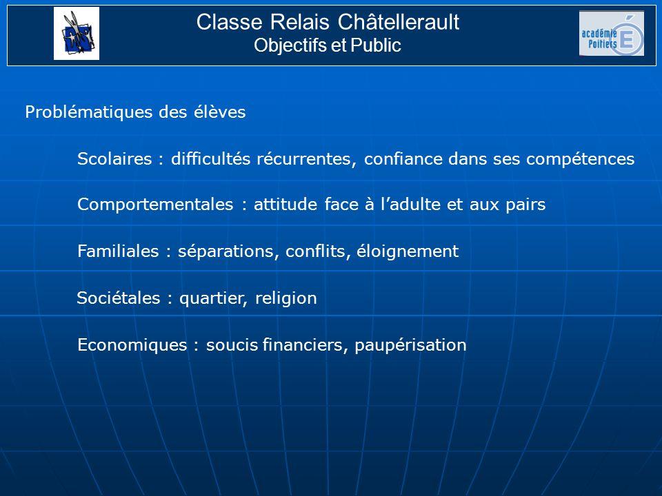 Classe Relais Châtellerault Fonctionnement général Dossier élève Rencontre équipe /famille Commission Mise en place de ledt avec le collège et lélève Entrée la semaine suivante Bilans réguliers Une commission toutes les 6 semaines environ.