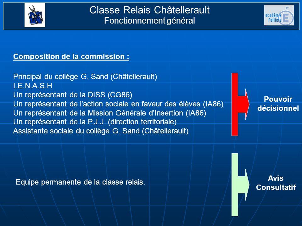 Classe Relais Châtellerault Projet de lélève Évaluation des points de réussite et des échecs au collège.