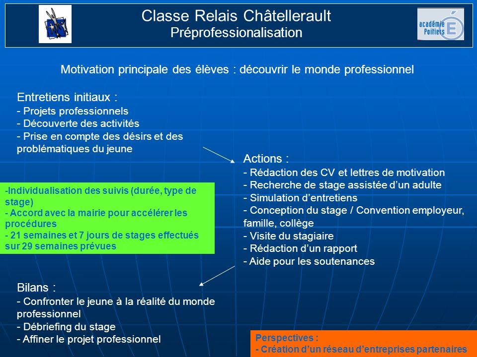 Classe Relais Châtellerault Temps éducatifs : sport Activités sportives hebdomadaires : Intervenant : Boris Ekomié (éducateur sportif, ville de Châtellerault) Déroulement : 2h le mardi après-midi à la salle de sport.
