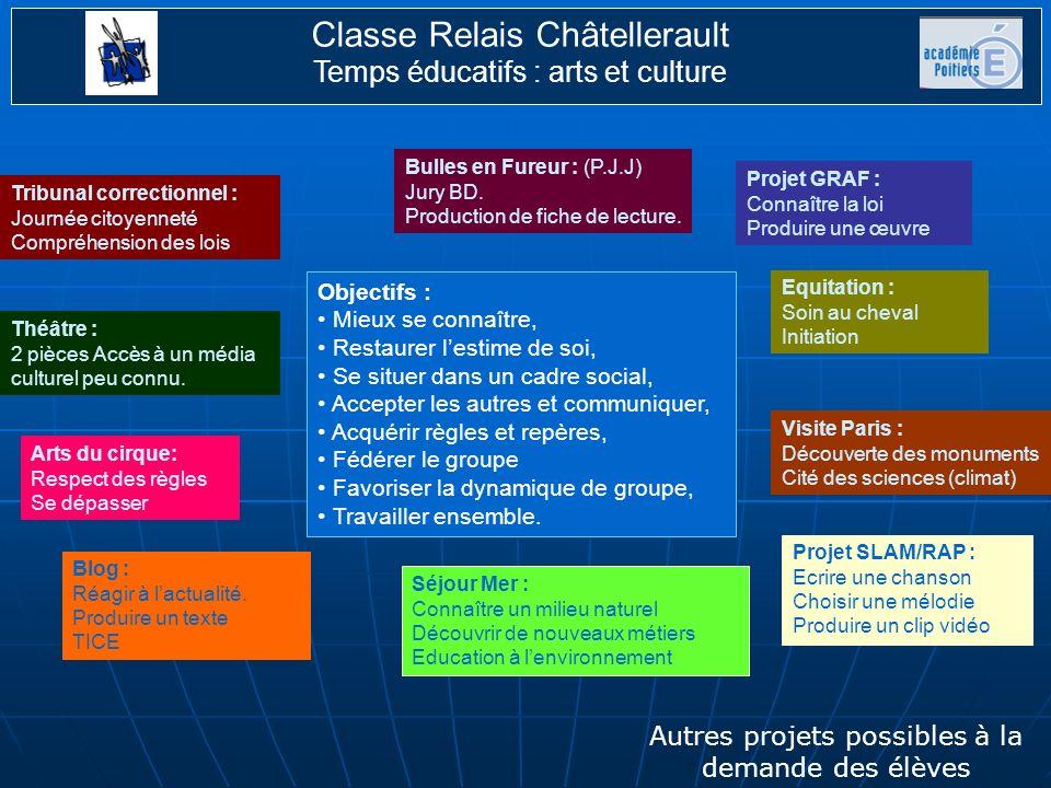 Classe Relais Châtellerault Temps éducatifs : prévention Objectif : (dissiper la désinformation des élèves) Intervention CPAM (M.