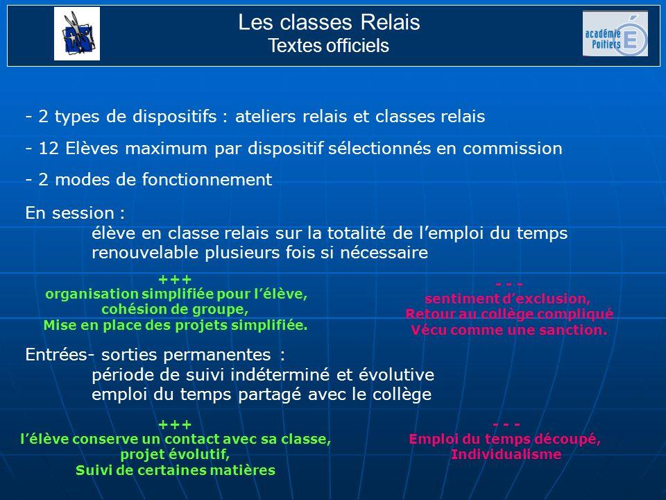 Les classes Relais Académie de Poitiers 16 : un dispositif à Nersac entre Angoulême et Cognac (session de 11 semaines) 17 : 2 classes relais à La Rochelle et Saintes (sessions de 7 semaines) 79 : 2 classes relais à Bressuire et Thouars (sessions de 7 semaines) 86 : 2 classes relais à Poitiers et Châtellerault (entrées sorties permanentes ) 7 dispositifs Organisations et fonctionnements différents Rencontres inter dispositifs réguliers Pilotage académique (M.
